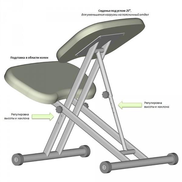 Ортопедический стул коленный